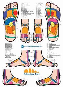 Foot Chart On Pinterest