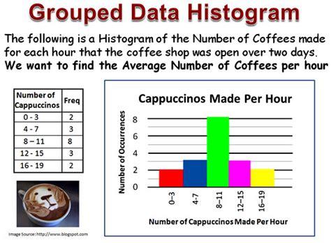 median mode grouped mean data mathematics passy