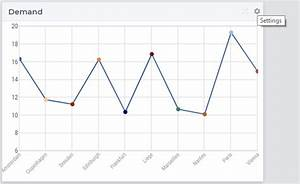 Line Chart Widget  U2014 Aimms Documentation