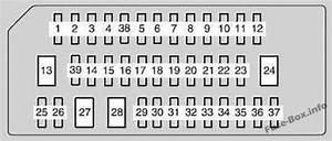 Fuse Box Diagram  U0026gt  Toyota Camry  Xv50  2012