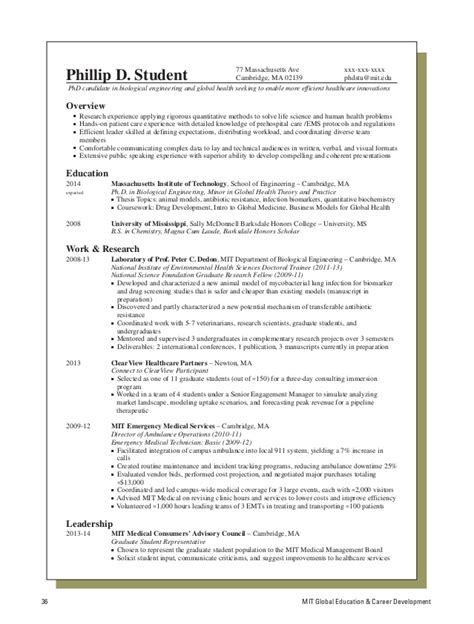 resume for phd in chemistry 100 original