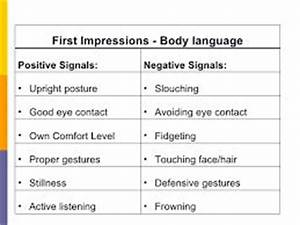 Image result for positive and negative body language ...