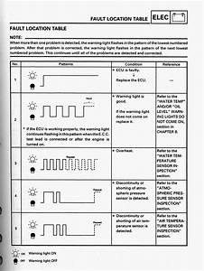 Vmax Manual