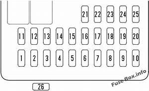Fuse Box Diagram Honda Civic Hybrid  2003