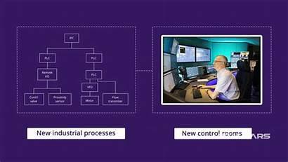 Symbols Plc Control Dcs Systems Realpars