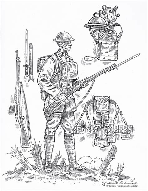 Ww1 Coloring Page From First Division Museum World War