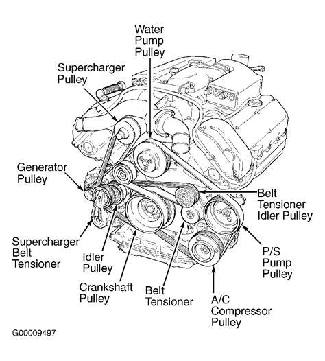 Jaguar Xj8 Engine Diagram by 1998 Jaguar Xjr Serpentine Belt Routing And Timing Belt