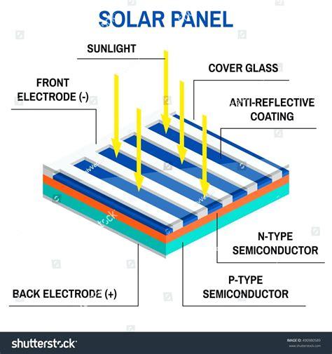 diagram solar energy flow diagram