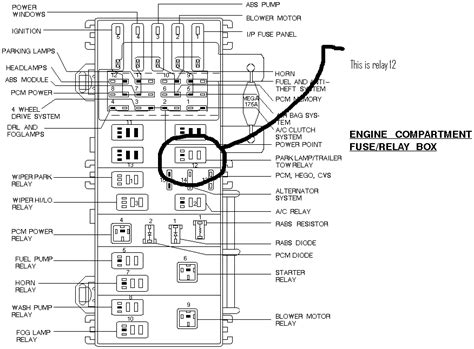 89 Ford E 250 Fuse Diagram by 1995 Ford Ranger Xlt Fuse Diagram Auto Electrical Wiring