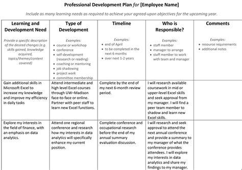 setting career goals professional development uwmadison