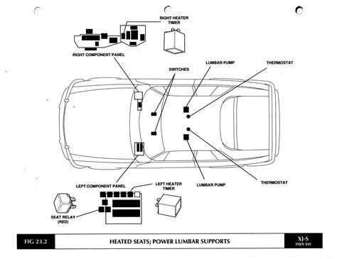 Xjs Seat Wiring Help Jaguar Forums Enthusiasts