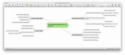 Word Mind Map Ms Into Export Convert