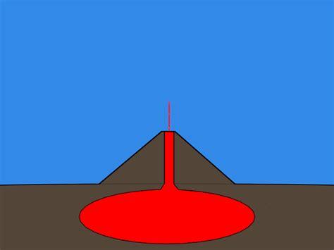 chambre magmatique ateliers volcans eureka séance 2 la structure du volcan