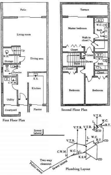 plumbing plans interior design northern architecture