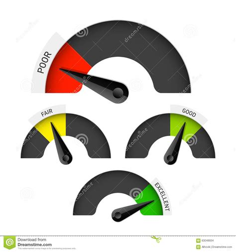 Poor, Fair, Good And Excellent Colorful Gauge Stock Vector