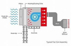 Wiring Unit Diagram Coil Fan Trane B12al03