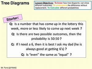 Statistics  Tree Diagrams  Lesson One  Ppt By