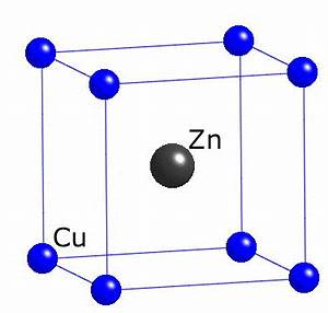 Some Crystal Structures
