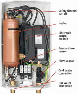 Rheem Electric Water Heater Electrical Connection Installation Instructions