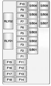 Buick Encore  2016   U2013 Fuse Box Diagram