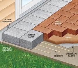 concrete patio floor covering options pavers concrete