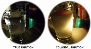 The Tyndall Effect  9   When Light Is Shined Through A True Solution