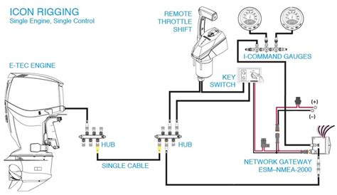 evinrude ignition switch wiring diagram wiring diagram and fuse box diagram
