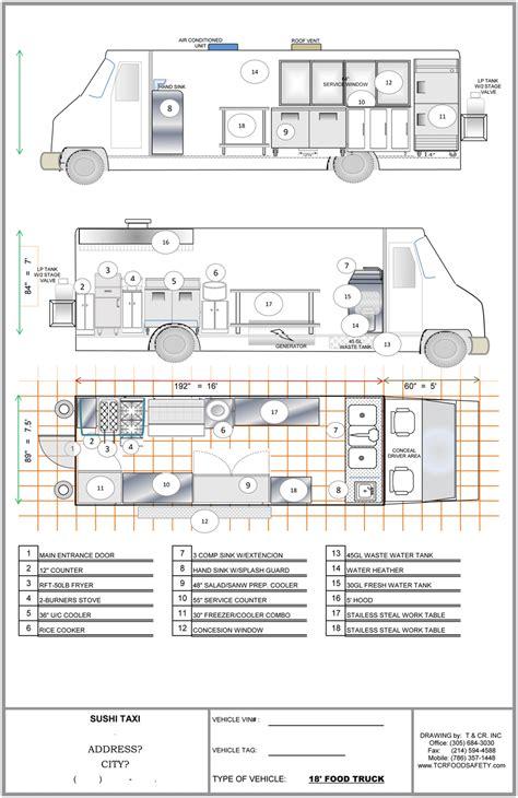 plan cuisines food truck plans