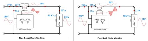 How Static Voltage Regulator Works Stabilizer