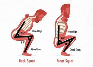 The Front Squat Hypertrophy Guide  U2013 Outlift