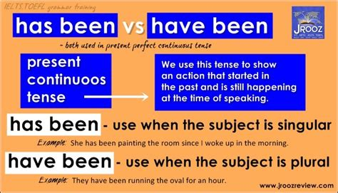 what is the use of difference between have been and has been learn english