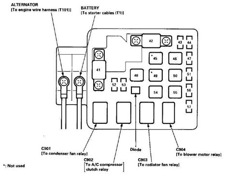 1996 Honda Civic Dx Fuse Box Diagram by Civic Fuse Box Getting Started Of Wiring Diagram