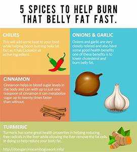 5 Spices That Help To Burn That Belly Fat Fast  Infographic