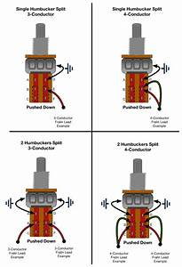 How Does Coil Splitting Work For Humbuckers