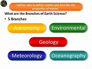 Earth U2019s Spheres  U0026 Branches Of Earth Science