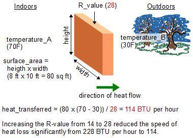 Heat Load Calculation For Cold Storage - Facias