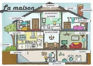 Arum Dans La Maison : la maison fiche d 39 exercices fiches p dagogiques gratuites fle ~ Melissatoandfro.com Idées de Décoration