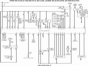 Stereo Wiring Diagram 2003 Vw Golf Mk4 Radio And Jetta