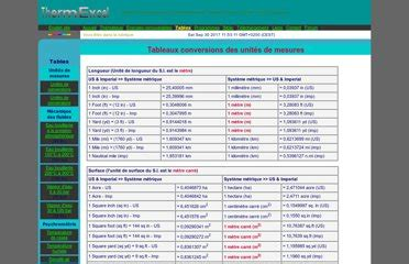 convertisseur de mesure cuisine unit converter org conversion des unités de longueur