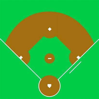 Baseball Field Clip Clipart Clipartion Related