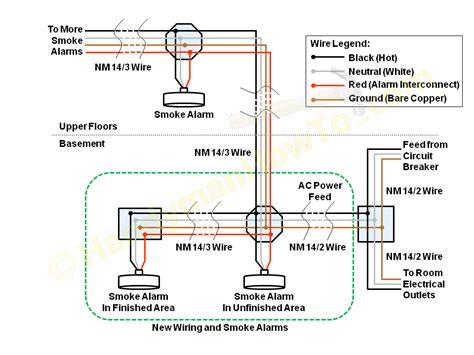 install  hardwired smoke alarm ac power  alarm wiring