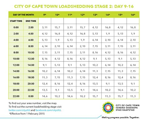 Loadshedding solutions, cape town, south africa. City Of Cape Town Load Shedding / Cape Town 2015 Loadshedding Schedule : The safety of people ...