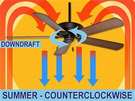 Ceiling Fan Counterclockwise Summer by Pin By Janet Cully On Tips Tricks