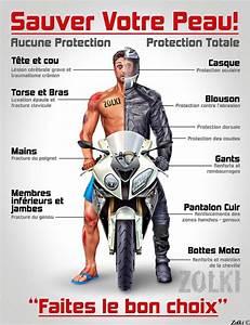 Equipement Moto Cross Destockage : quelle marque d quipement moto ~ Dailycaller-alerts.com Idées de Décoration