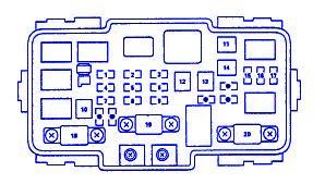 2003 Honda Crv Fuse Box Diagram by Honda Cr V 2003 Fuse Box Block Circuit Breaker