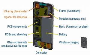 5g Antenna Design For Mobile Phones