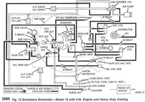 Can Make Sense Grand Wagoneer Vacuum Layout