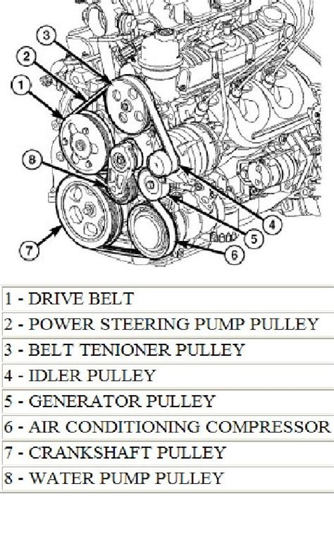 Need The Serpentine Belt Diagram For Chrysler