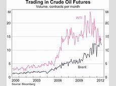 The Pricing of Crude Oil Bulletin – September Quarter