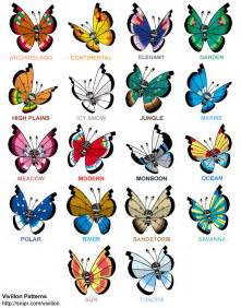 how to plete your vivillon collection